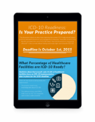 ADS-ICD-10-Infographic-Thumbnail