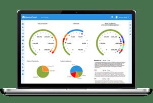 feature-cloud-macra-dashboard